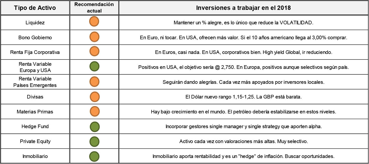 Cuadro Previsiones link